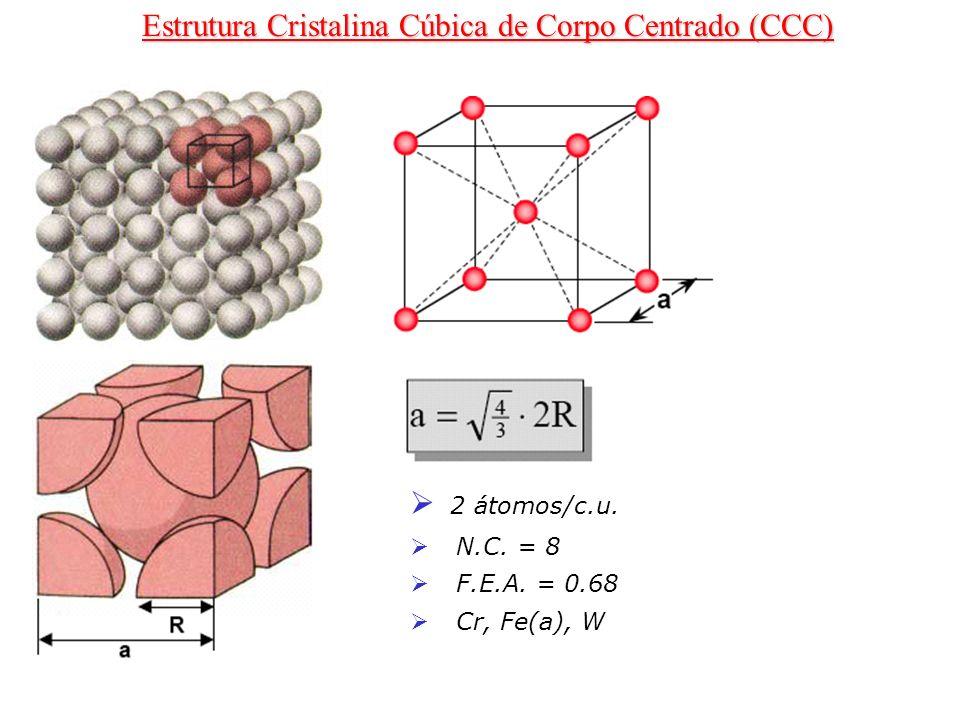 Estrutura Cristalina Cúbica de Corpo Centrado (CCC)