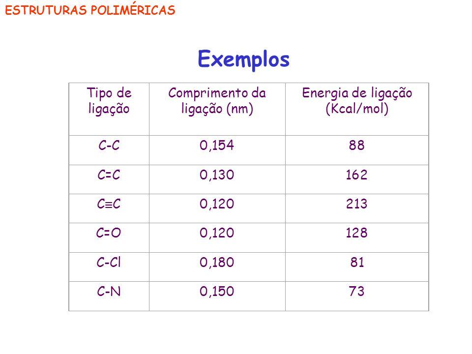 Exemplos Tipo de ligação Comprimento da ligação (nm)
