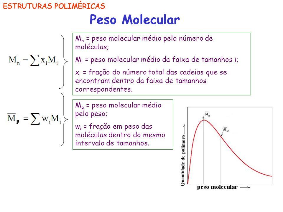 Peso Molecular Mn = peso molecular médio pelo número de moléculas;