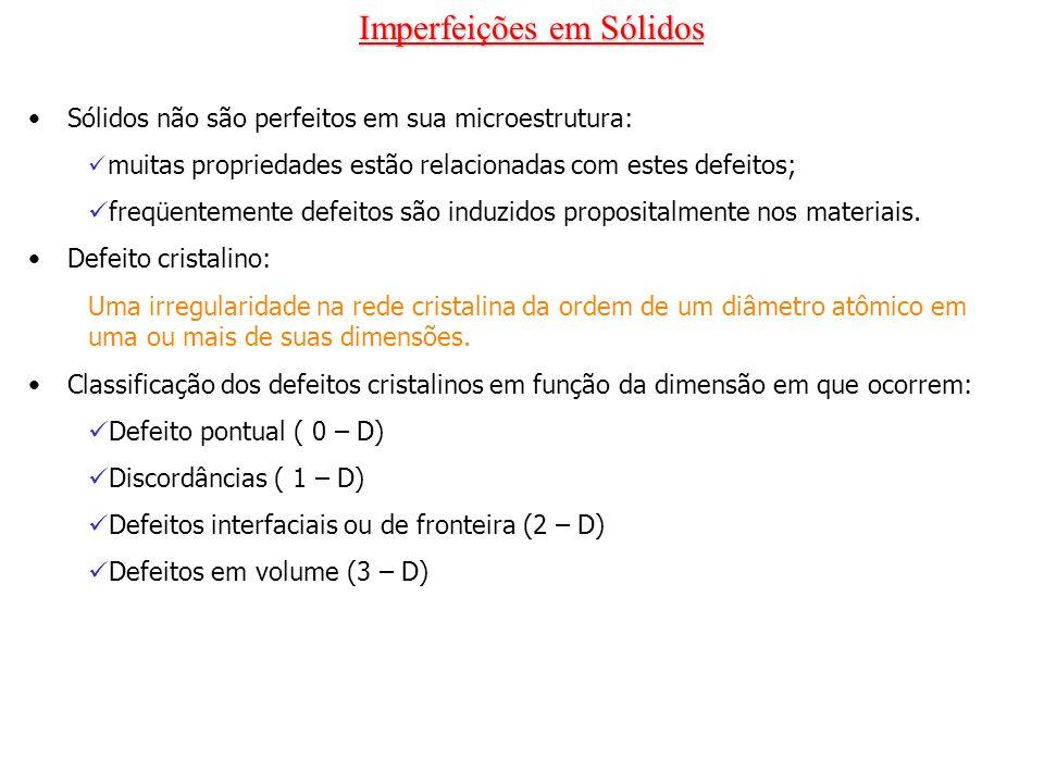 Imperfeições em Sólidos