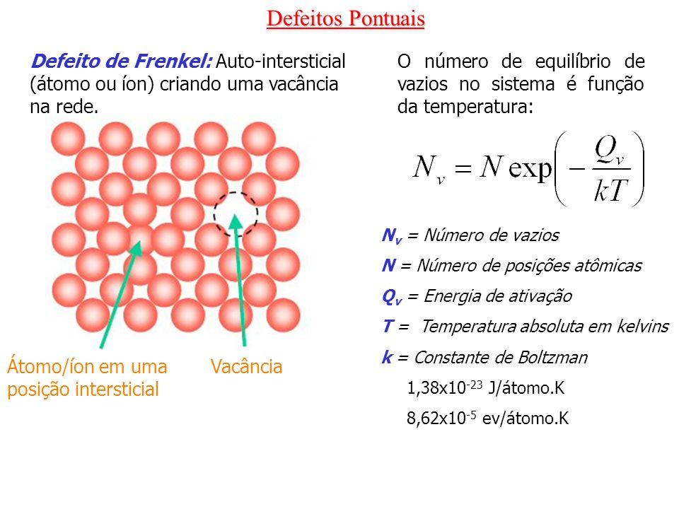 Defeitos Pontuais Defeito de Frenkel: Auto-intersticial (átomo ou íon) criando uma vacância na rede.
