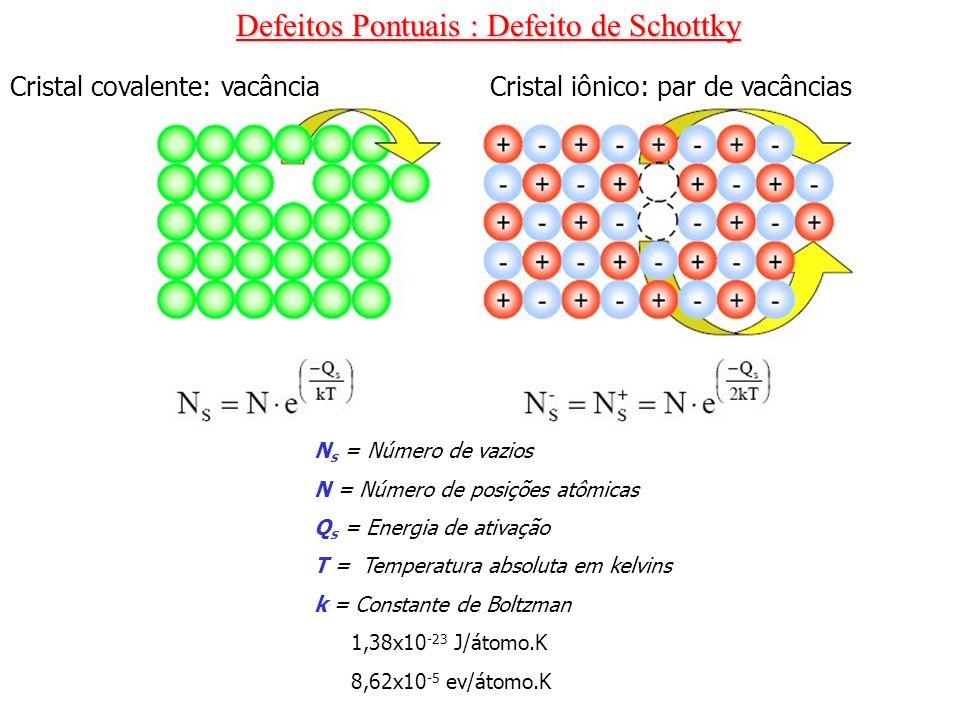 Defeitos Pontuais : Defeito de Schottky