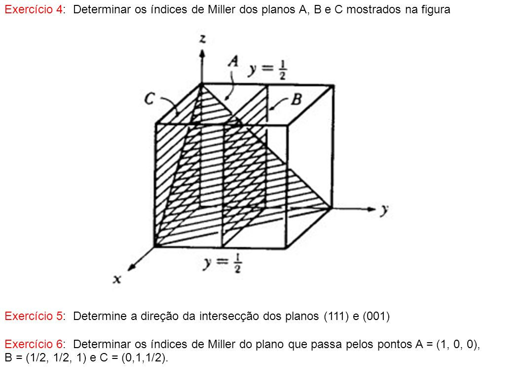 Exercício 4: Determinar os índices de Miller dos planos A, B e C mostrados na figura