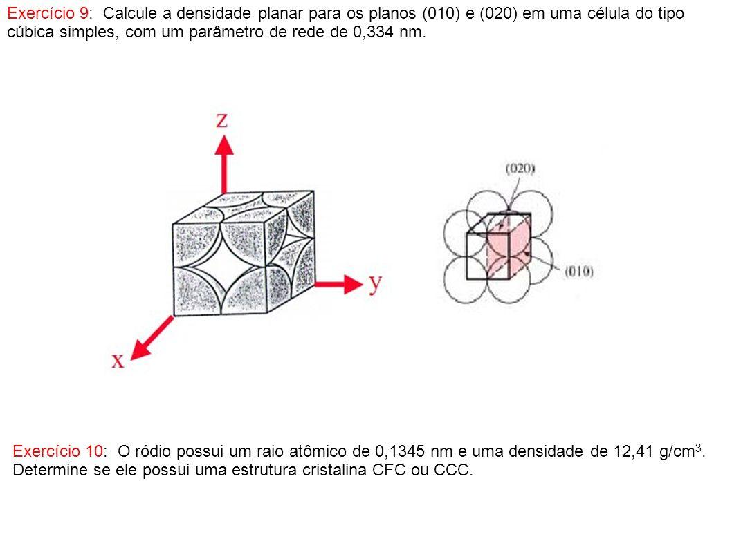 Exercício 9: Calcule a densidade planar para os planos (010) e (020) em uma célula do tipo