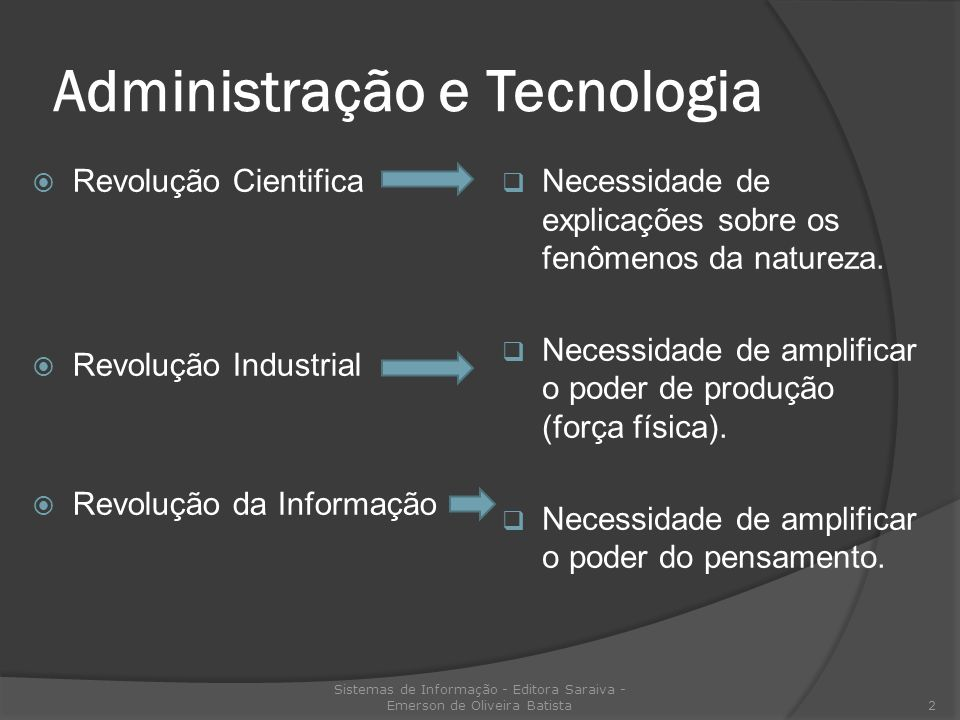 Administração e Tecnologia