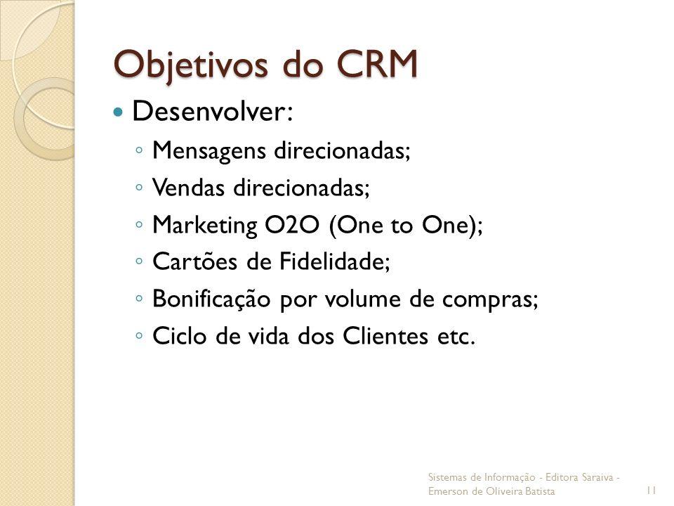 Objetivos do CRM Desenvolver: Mensagens direcionadas;