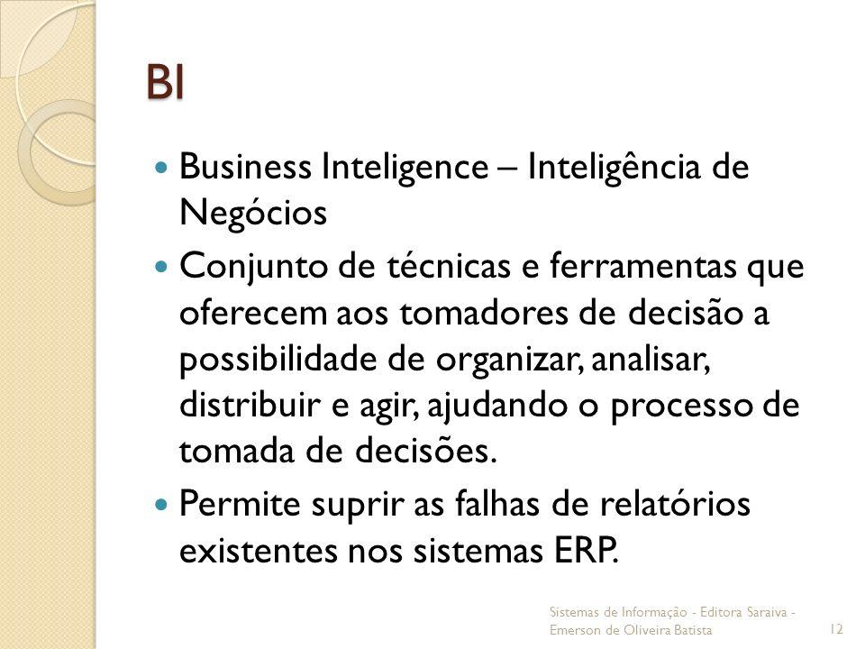 BI Business Inteligence – Inteligência de Negócios