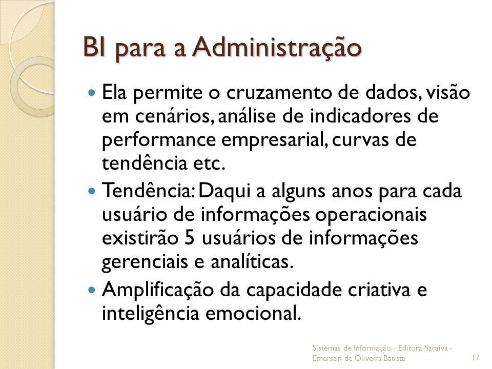 BI para a Administração