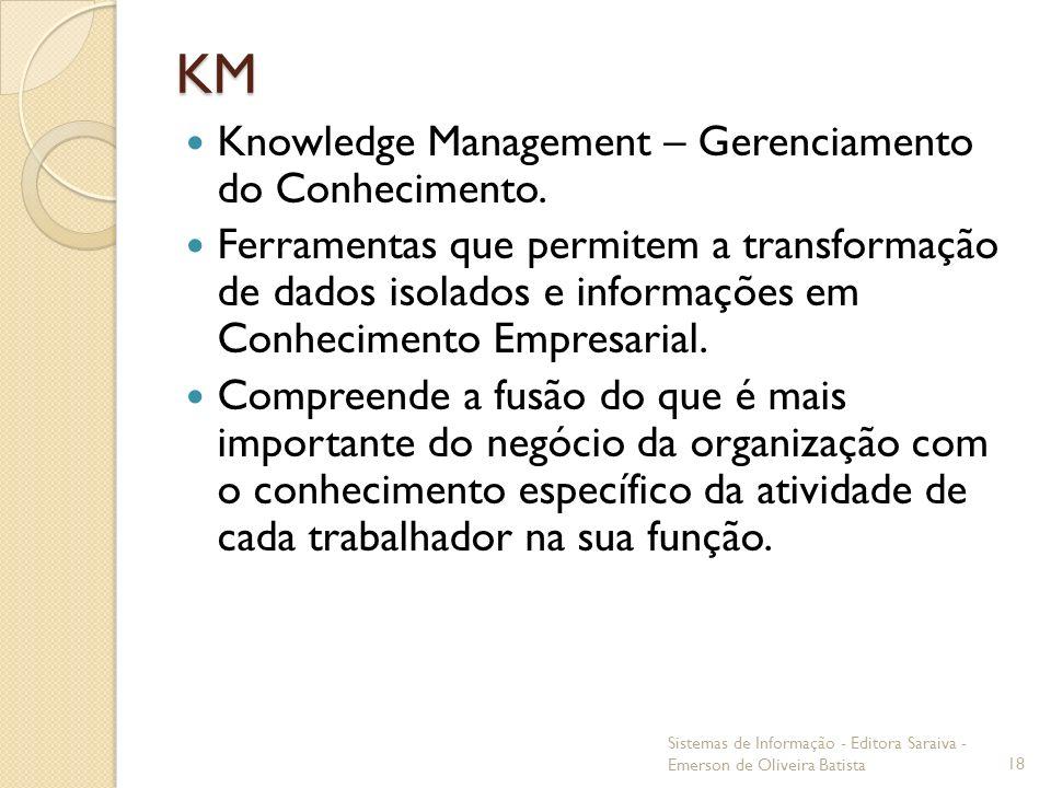 KM Knowledge Management – Gerenciamento do Conhecimento.