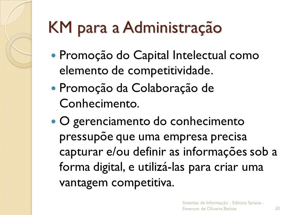 KM para a Administração