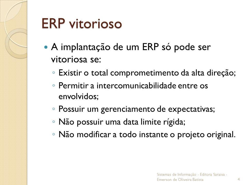 ERP vitorioso A implantação de um ERP só pode ser vitoriosa se: