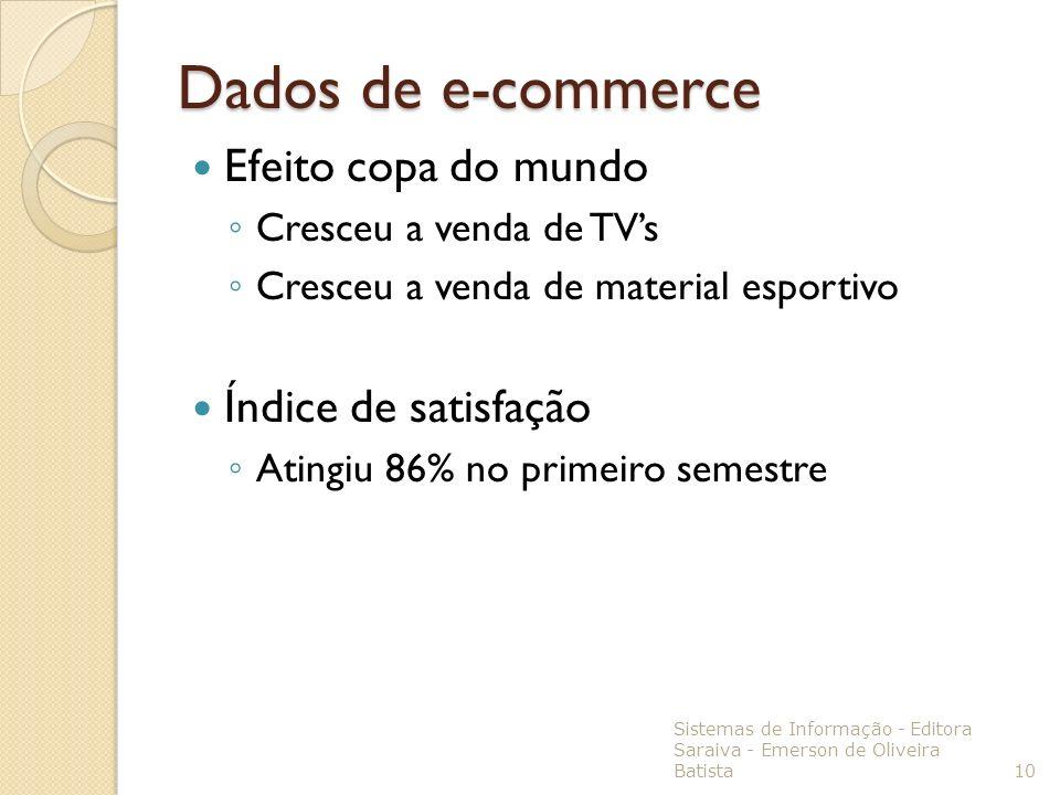 Dados de e-commerce Efeito copa do mundo Índice de satisfação