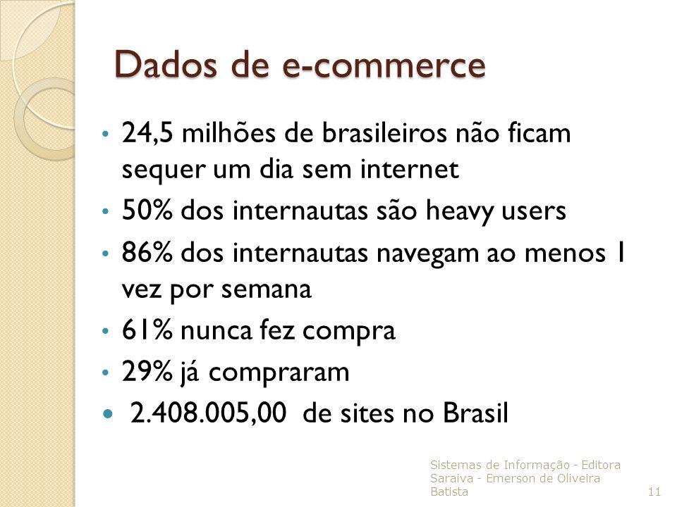 Dados de e-commerce24,5 milhões de brasileiros não ficam sequer um dia sem internet. 50% dos internautas são heavy users.