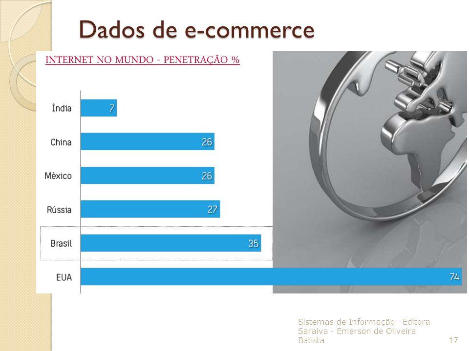 Dados de e-commerce Sistemas de Informação - Editora Saraiva - Emerson de Oliveira Batista