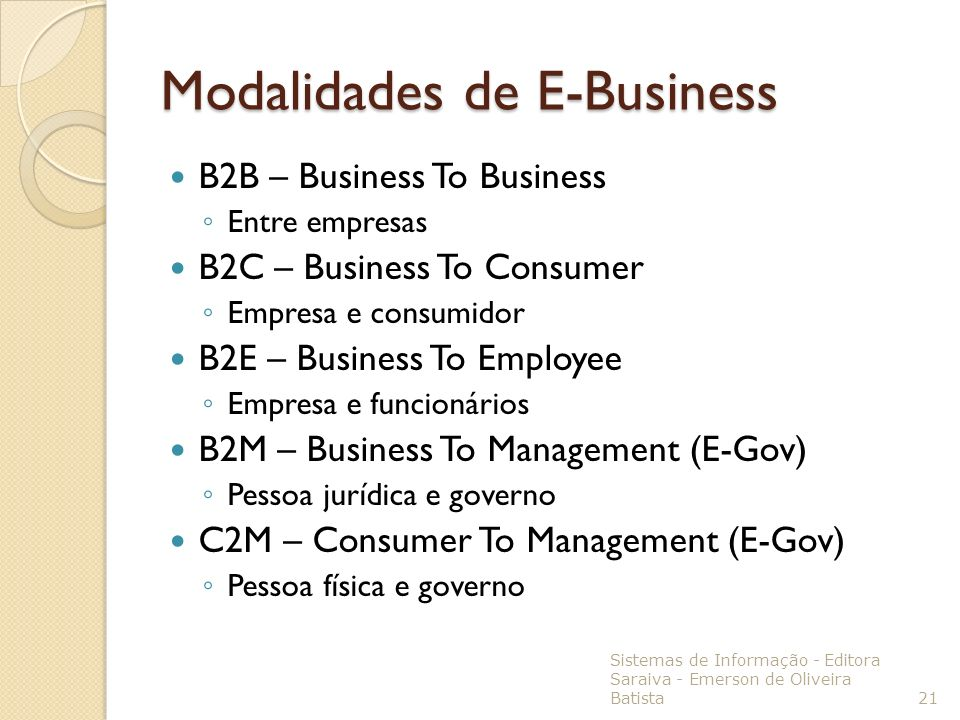 Modalidades de E-Business