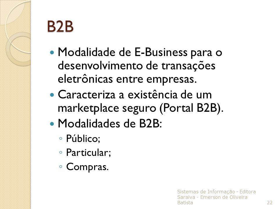 B2BModalidade de E-Business para o desenvolvimento de transações eletrônicas entre empresas.