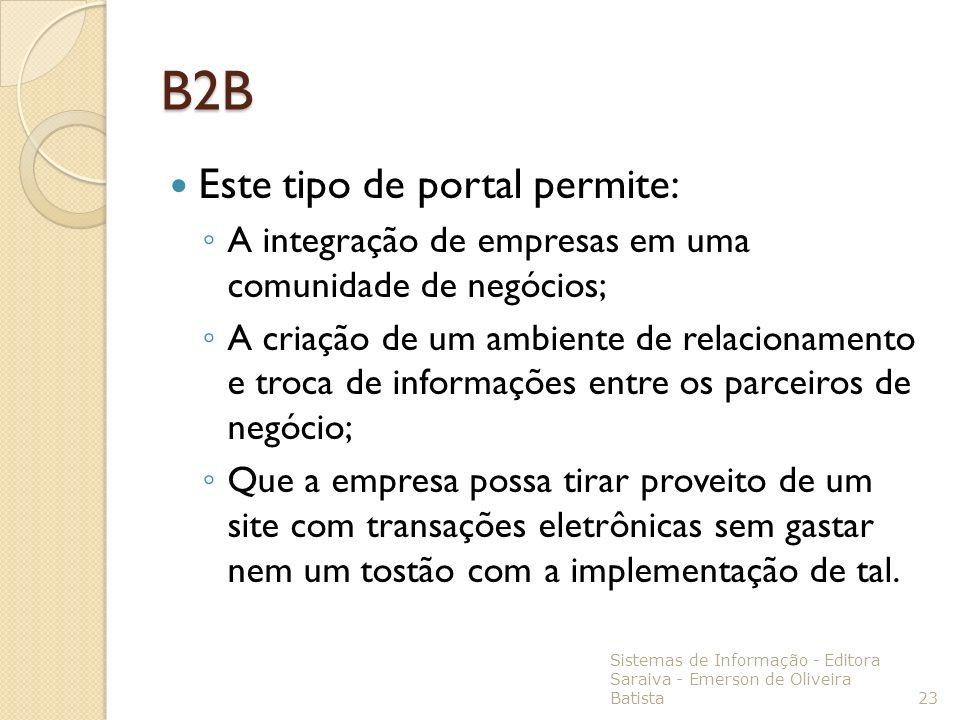 B2B Este tipo de portal permite: