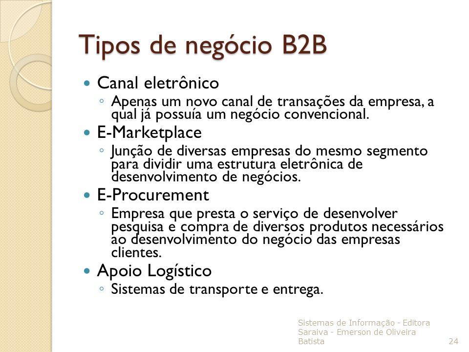 Tipos de negócio B2B Canal eletrônico E-Marketplace E-Procurement