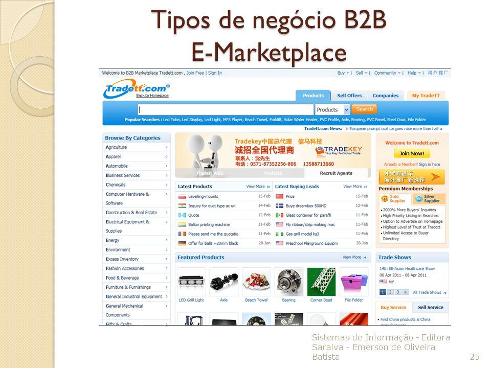 Tipos de negócio B2B E-Marketplace