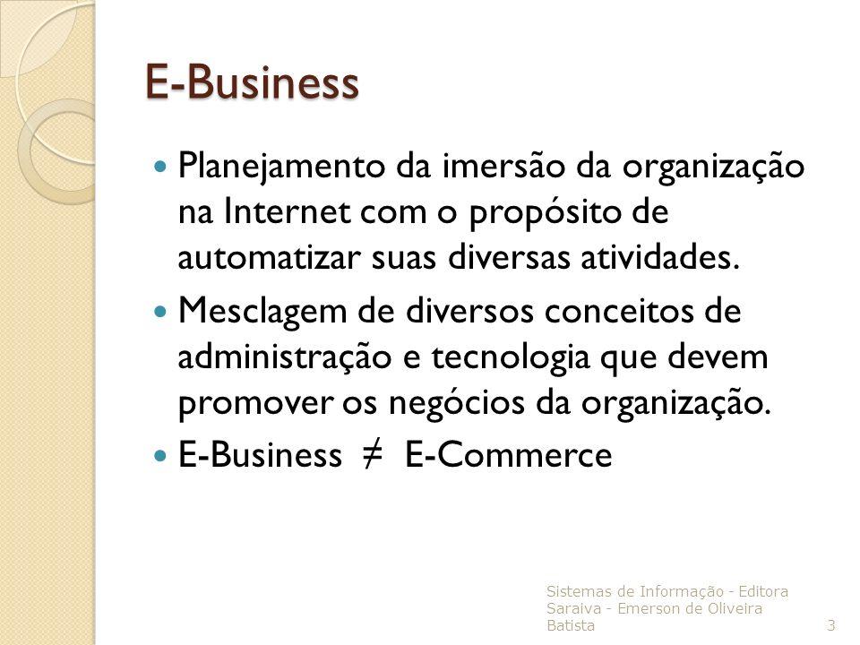 E-Business Planejamento da imersão da organização na Internet com o propósito de automatizar suas diversas atividades.