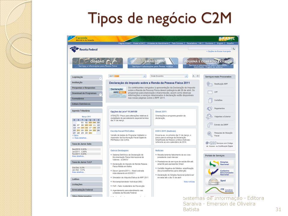 Tipos de negócio C2M Sistemas de Informação - Editora Saraiva - Emerson de Oliveira Batista