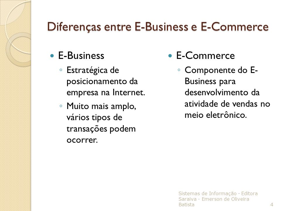 Diferenças entre E-Business e E-Commerce