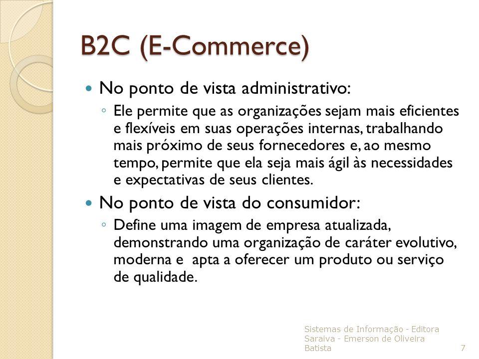 B2C (E-Commerce) No ponto de vista administrativo: