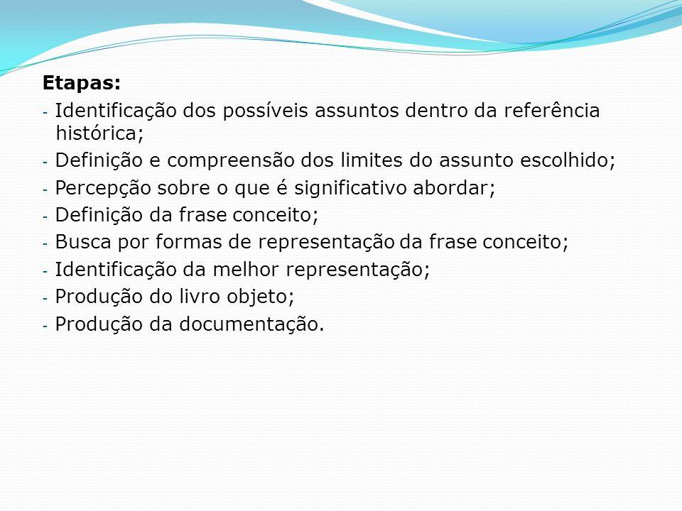 Etapas: Identificação dos possíveis assuntos dentro da referência histórica; Definição e compreensão dos limites do assunto escolhido;
