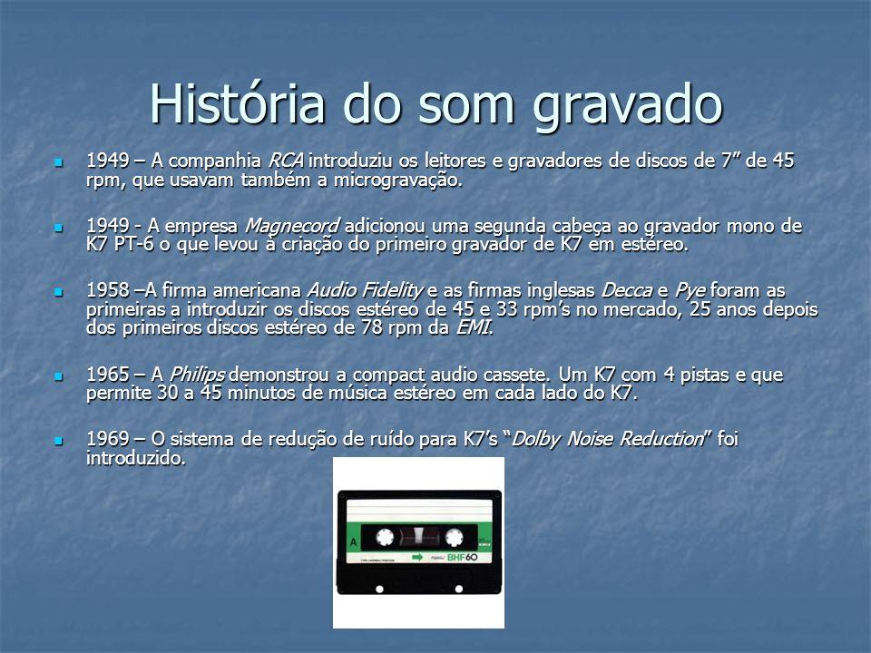 História do som gravado