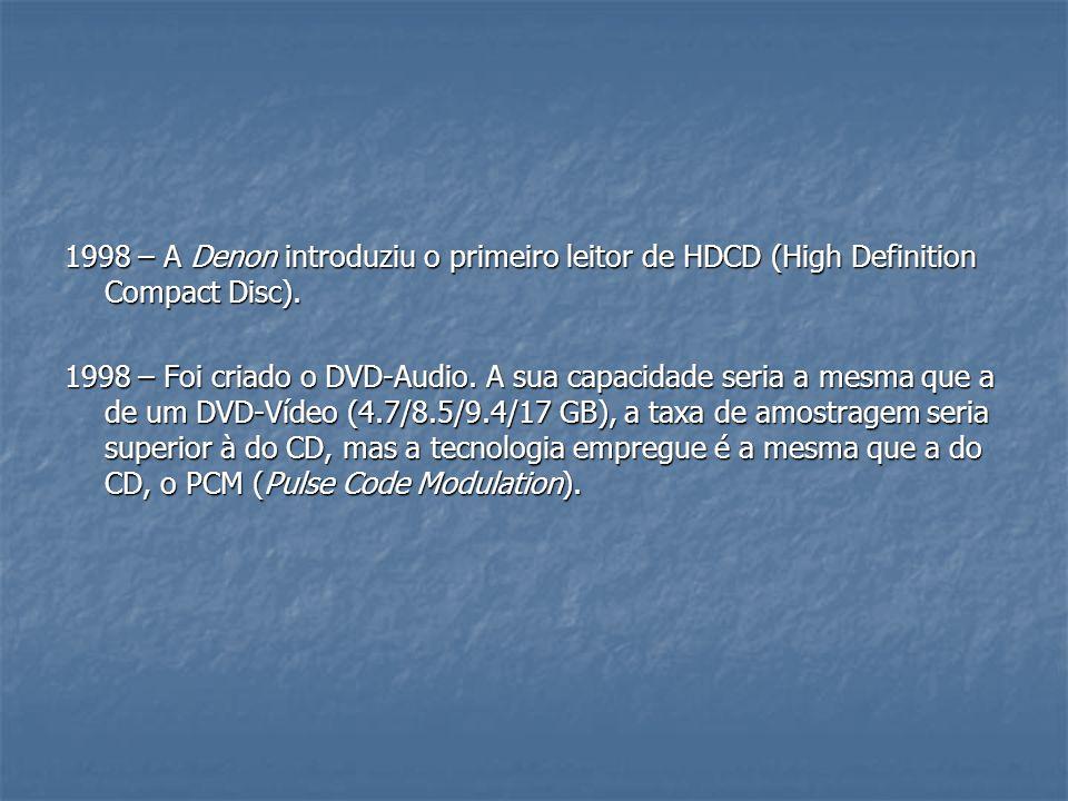 1998 – A Denon introduziu o primeiro leitor de HDCD (High Definition Compact Disc).