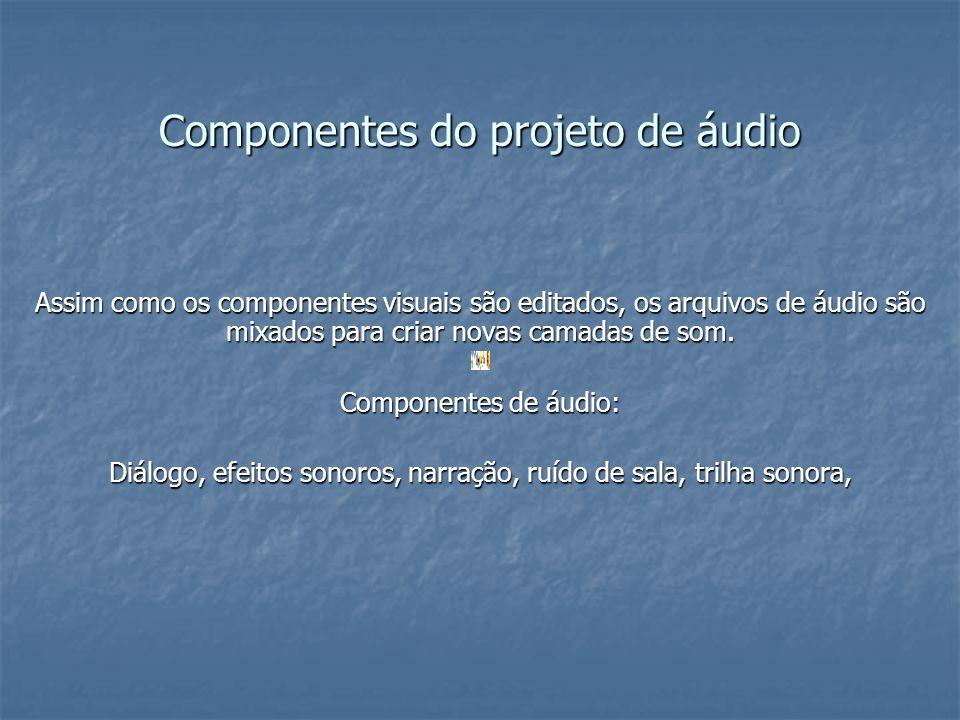 Componentes do projeto de áudio