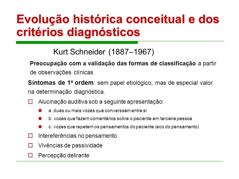 Evolução histórica conceitual e dos critérios diagnósticos