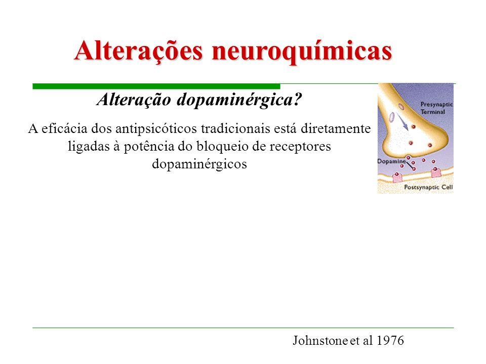 Alterações neuroquímicas Alteração dopaminérgica