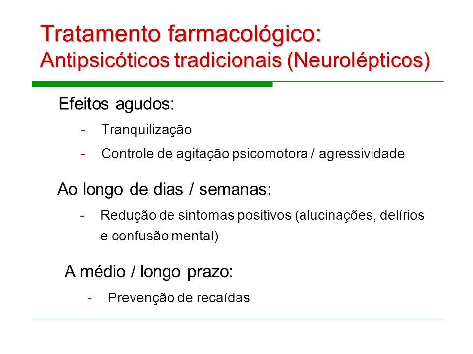 Tratamento farmacológico: Antipsicóticos tradicionais (Neurolépticos)