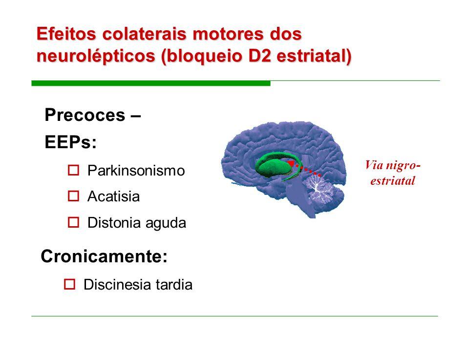 Efeitos colaterais motores dos neurolépticos (bloqueio D2 estriatal)