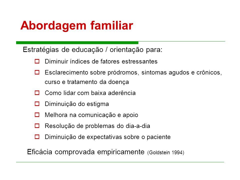 Abordagem familiar Estratégias de educação / orientação para: