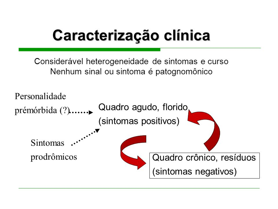 Caracterização clínica Considerável heterogeneidade de sintomas e curso Nenhum sinal ou sintoma é patognomônico