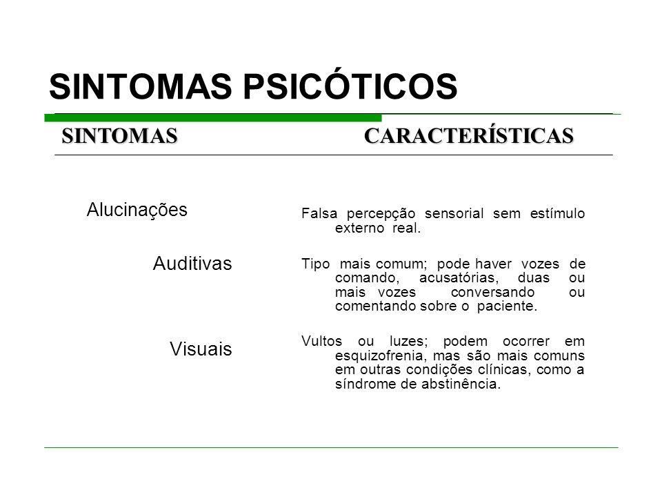 SINTOMAS PSICÓTICOS SINTOMAS CARACTERÍSTICAS Auditivas Visuais