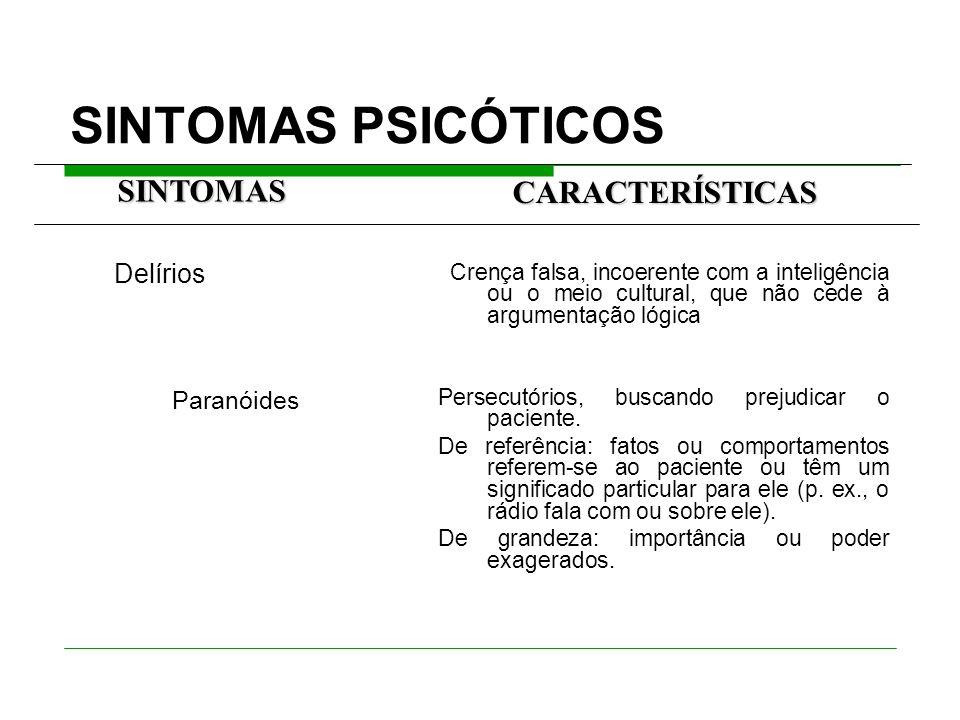 SINTOMAS PSICÓTICOS SINTOMAS CARACTERÍSTICAS