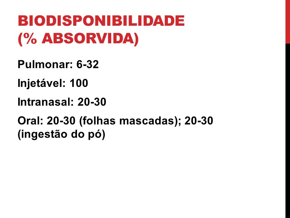 Biodisponibilidade (% absorvida)