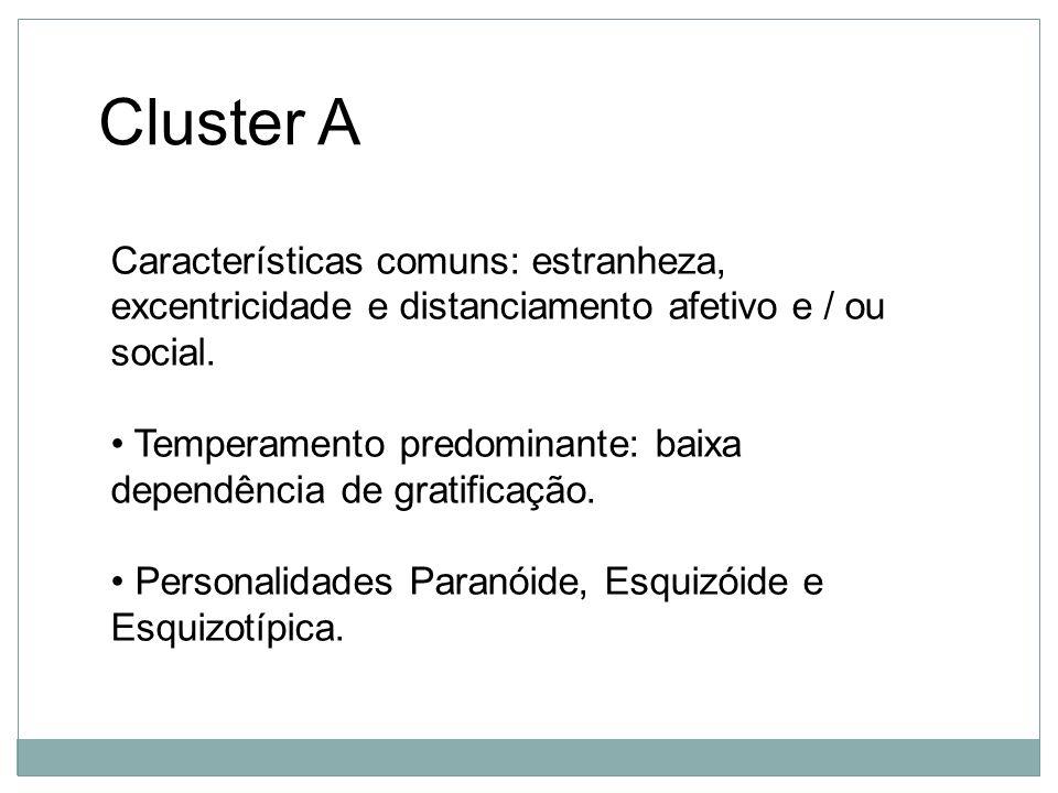 Personalidade Cluster A. Características comuns: estranheza, excentricidade e distanciamento afetivo e / ou social.