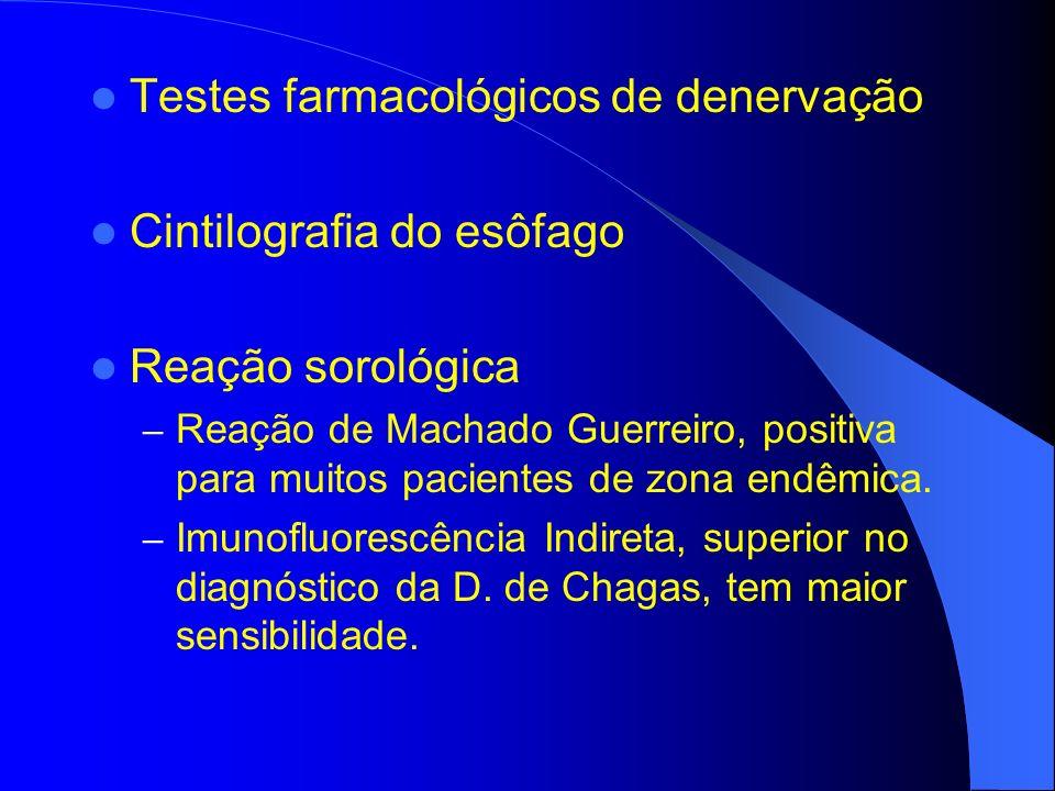 Testes farmacológicos de denervação Cintilografia do esôfago