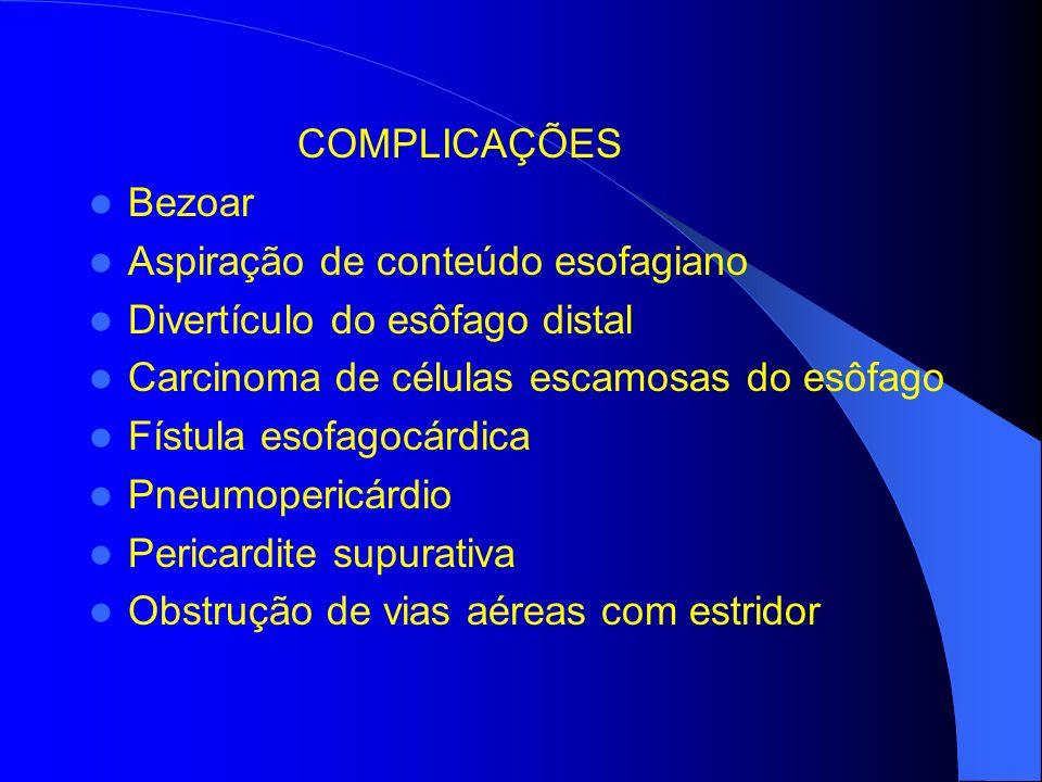 COMPLICAÇÕES Bezoar. Aspiração de conteúdo esofagiano. Divertículo do esôfago distal. Carcinoma de células escamosas do esôfago.