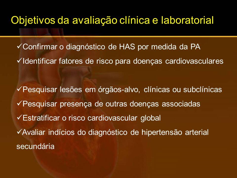 Objetivos da avaliação clínica e laboratorial
