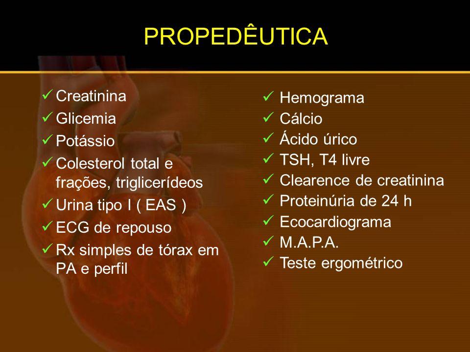PROPEDÊUTICA Creatinina Glicemia Potássio