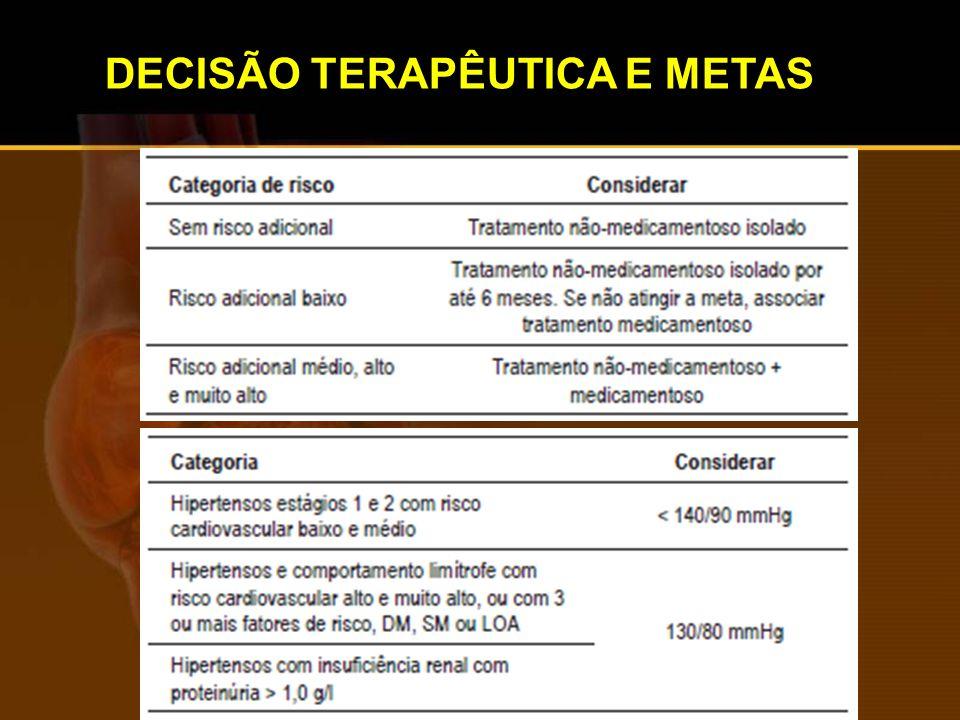 DECISÃO TERAPÊUTICA E METAS