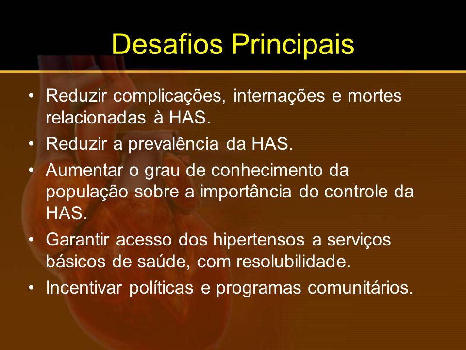 Desafios Principais Reduzir complicações, internações e mortes relacionadas à HAS. Reduzir a prevalência da HAS.