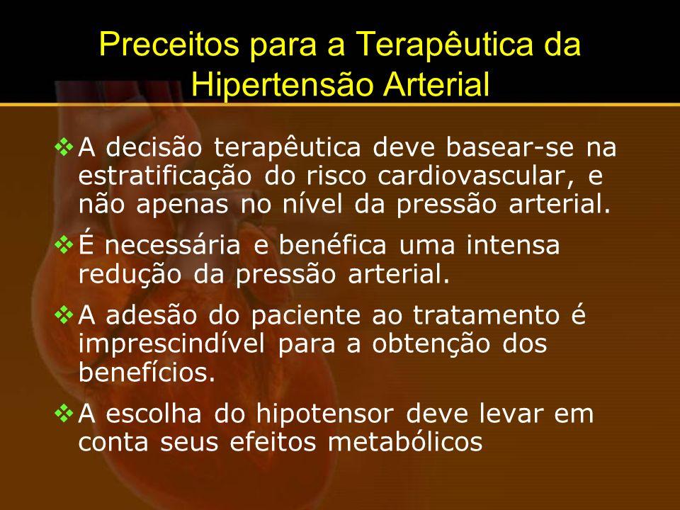 Preceitos para a Terapêutica da Hipertensão Arterial