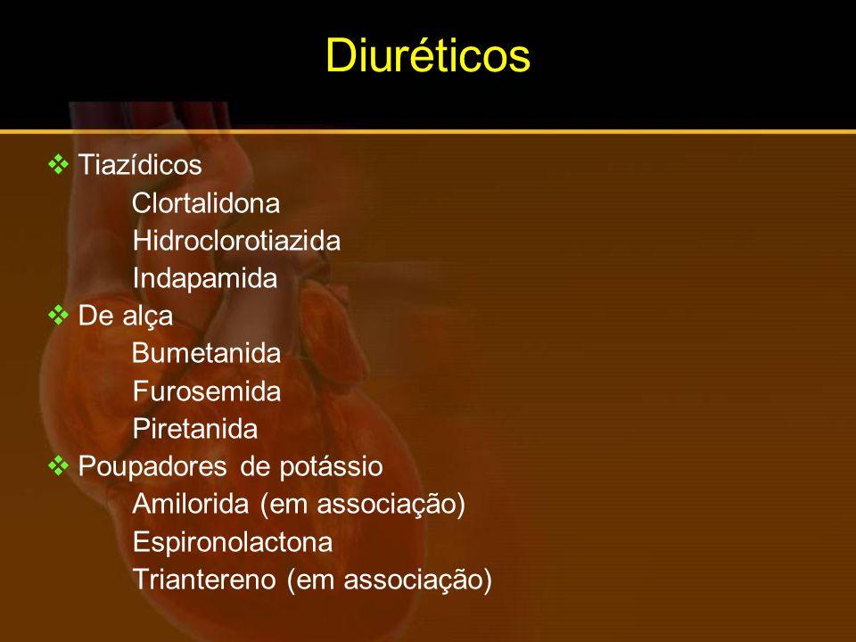 Diuréticos Tiazídicos Clortalidona Hidroclorotiazida Indapamida