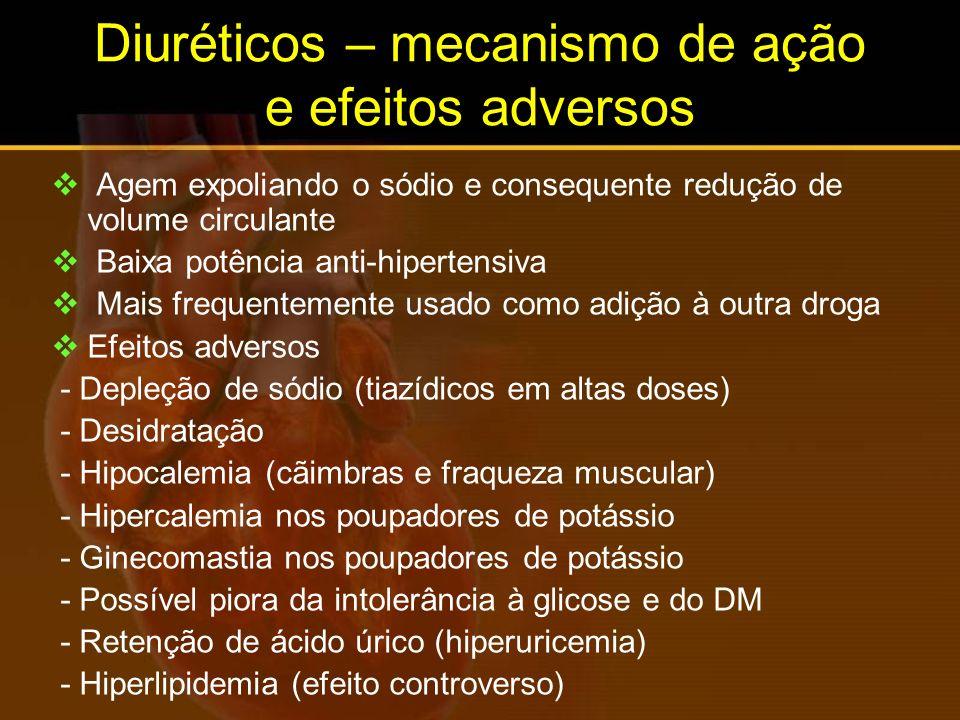 Diuréticos – mecanismo de ação e efeitos adversos